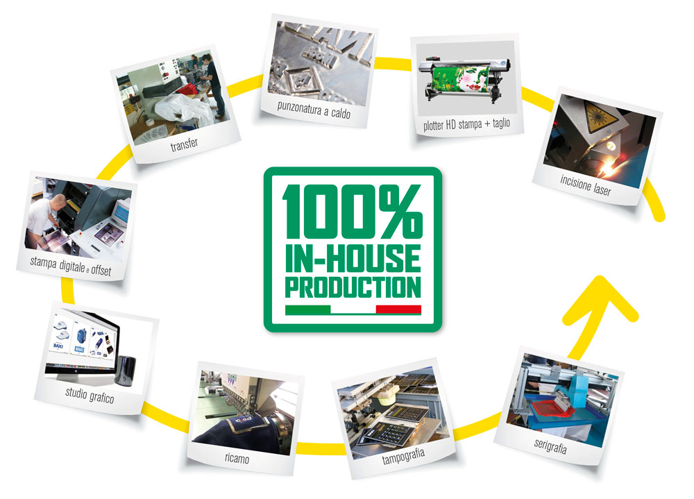 100x100 in.house production